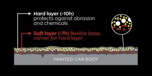 Crystal-Serum-Ultra-Diagram-1-website